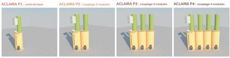 Aclaira-P-Module
